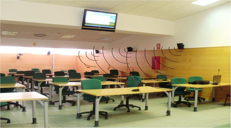 Sistema de Audiovisual