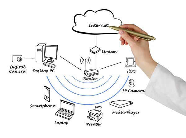Servicios de Redes Conectividad y Wifi
